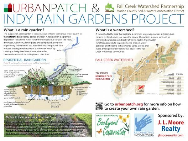 Indy Rain Gardens Urban Patch