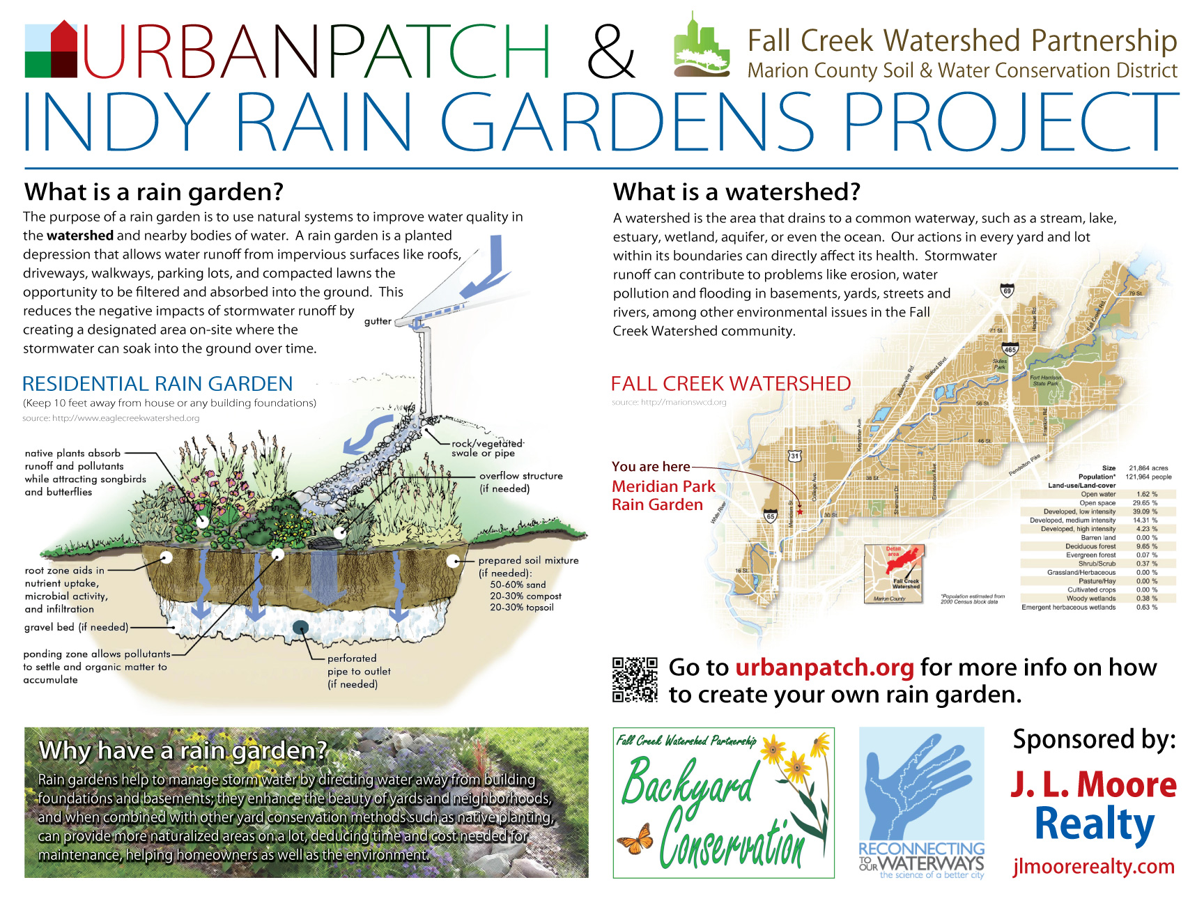 Indy Rain Gardens Urban Patch